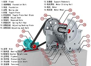 How to adjust outlet size of jaw crusher machine?